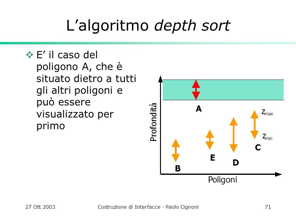 27 Ott 2003Costruzione di Interfacce - Paolo Cignoni71 Lalgoritmo depth sort E il caso del poligono A, che è situato dietro a tutti gli altri poligoni e può essere visualizzato per primo Profondità z min Poligoni B z max A E D C