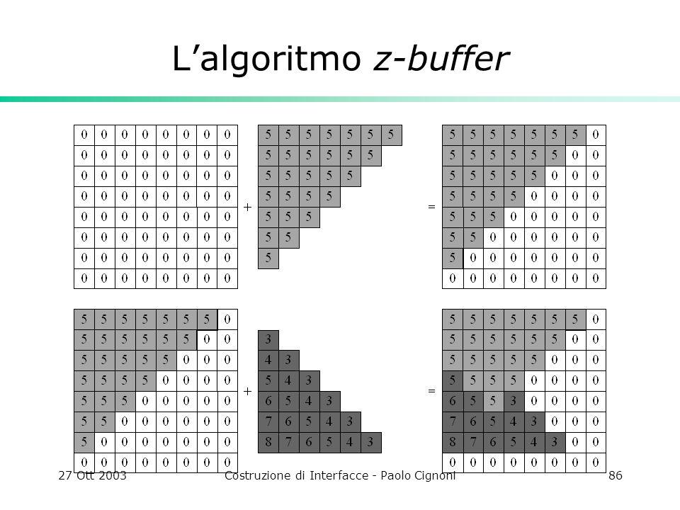27 Ott 2003Costruzione di Interfacce - Paolo Cignoni86 Lalgoritmo z-buffer