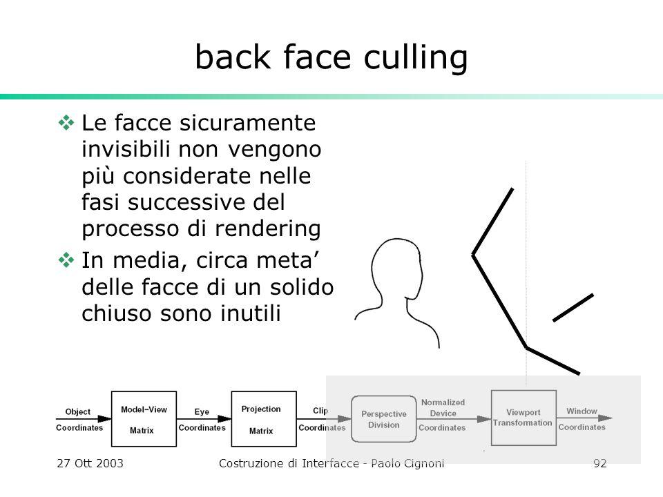 27 Ott 2003Costruzione di Interfacce - Paolo Cignoni92 back face culling Le facce sicuramente invisibili non vengono più considerate nelle fasi succes