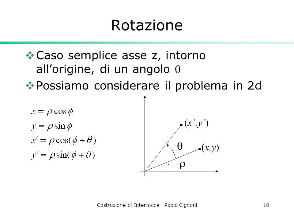 Costruzione di Interfacce - Paolo Cignoni10 Rotazione Caso semplice asse z, intorno allorigine, di un angolo Possiamo considerare il problema in 2d (x