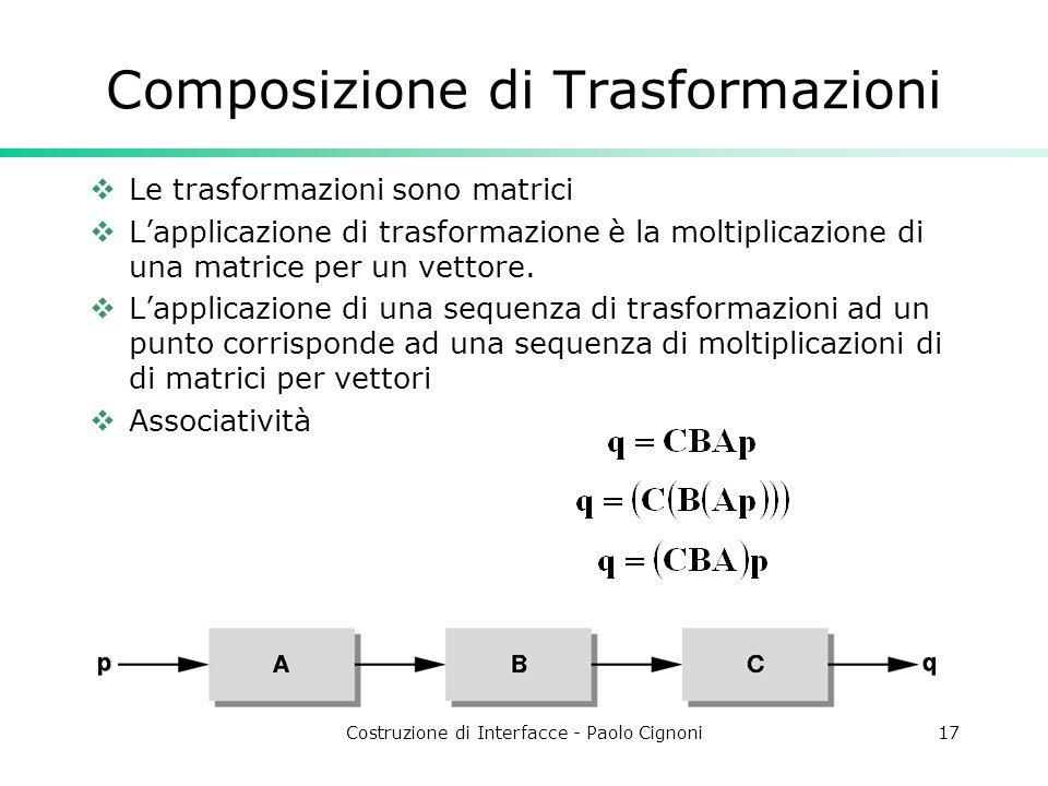 Costruzione di Interfacce - Paolo Cignoni17 Composizione di Trasformazioni Le trasformazioni sono matrici Lapplicazione di trasformazione è la moltiplicazione di una matrice per un vettore.