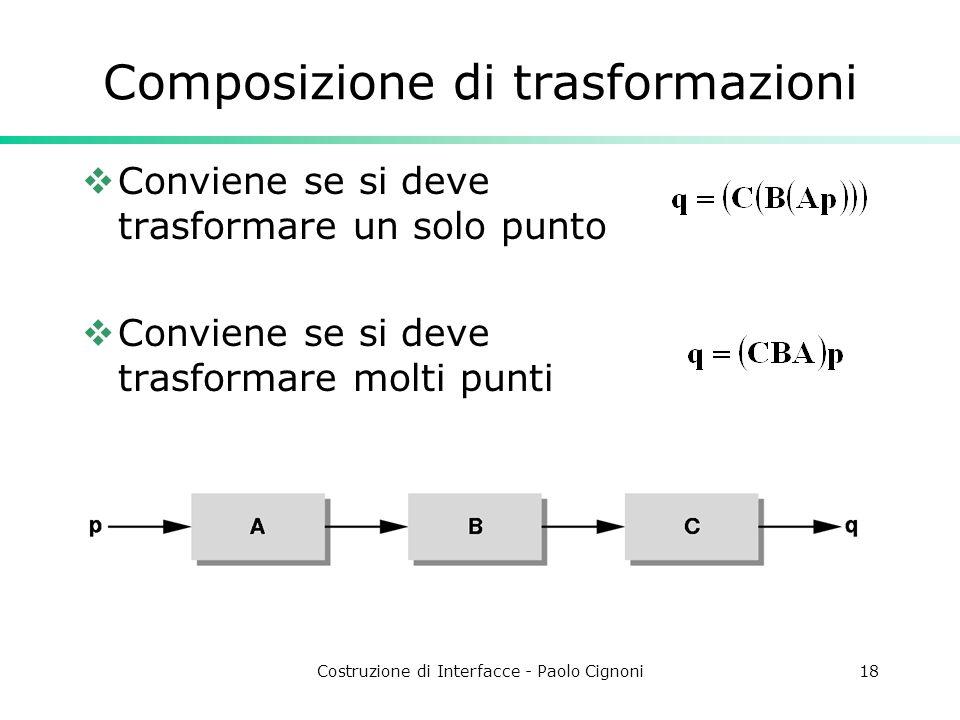 Costruzione di Interfacce - Paolo Cignoni18 Composizione di trasformazioni Conviene se si deve trasformare un solo punto Conviene se si deve trasformare molti punti
