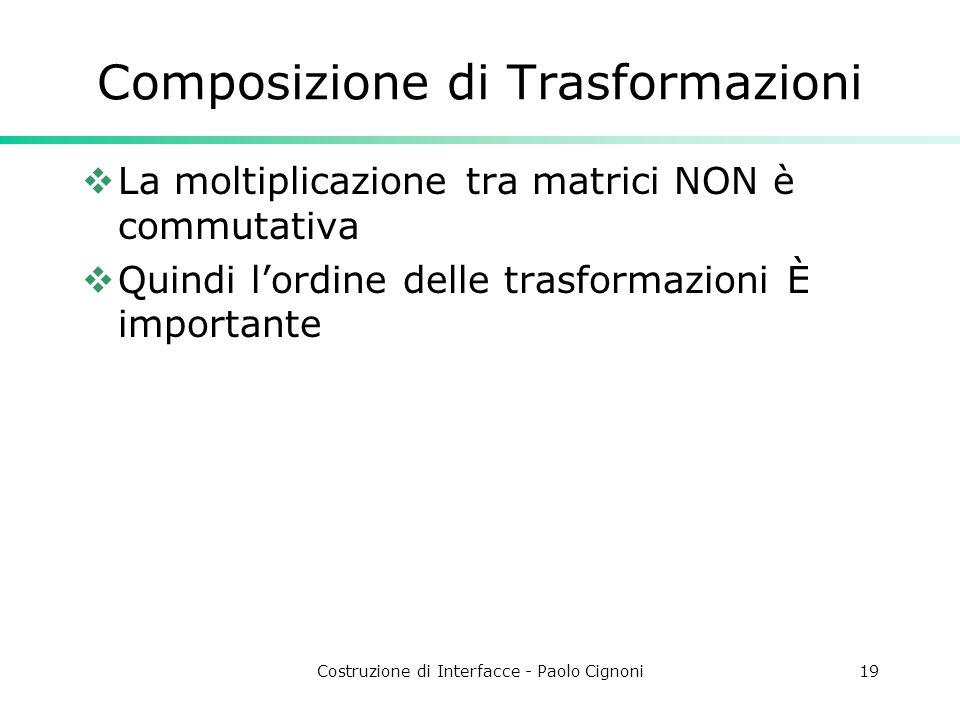 Costruzione di Interfacce - Paolo Cignoni19 Composizione di Trasformazioni La moltiplicazione tra matrici NON è commutativa Quindi lordine delle trasformazioni È importante