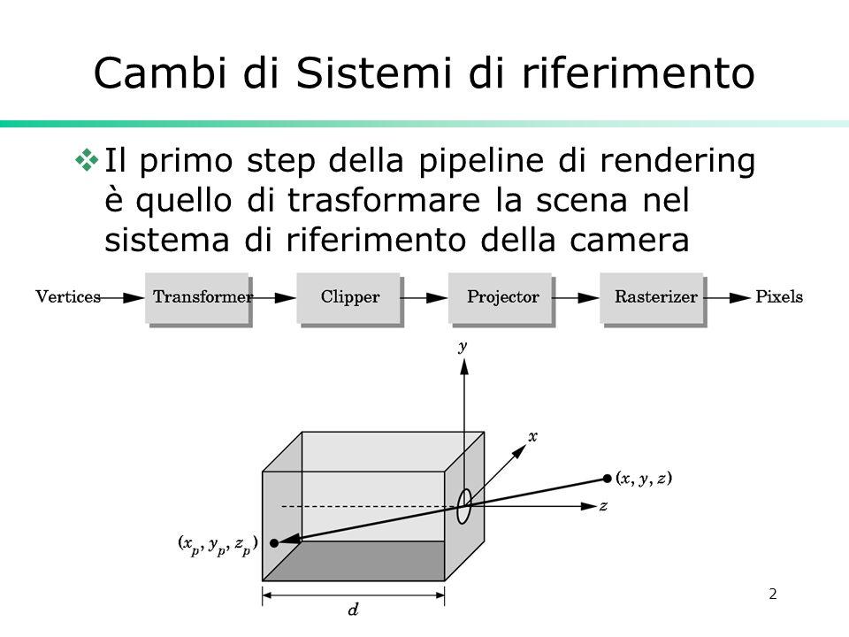 Costruzione di Interfacce - Paolo Cignoni2 Cambi di Sistemi di riferimento Il primo step della pipeline di rendering è quello di trasformare la scena nel sistema di riferimento della camera