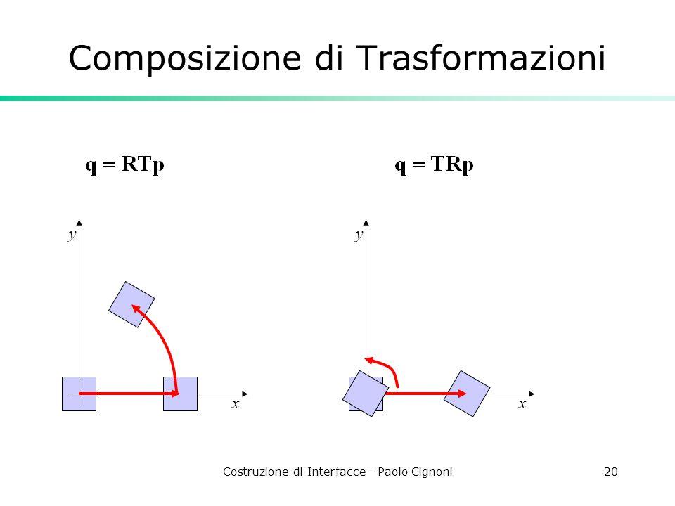 Costruzione di Interfacce - Paolo Cignoni20 Composizione di Trasformazioni x y x y