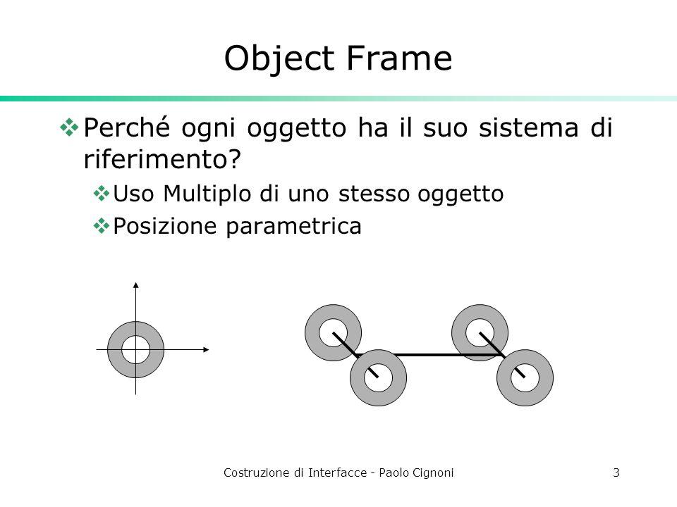Costruzione di Interfacce - Paolo Cignoni3 Object Frame Perché ogni oggetto ha il suo sistema di riferimento? Uso Multiplo di uno stesso oggetto Posiz