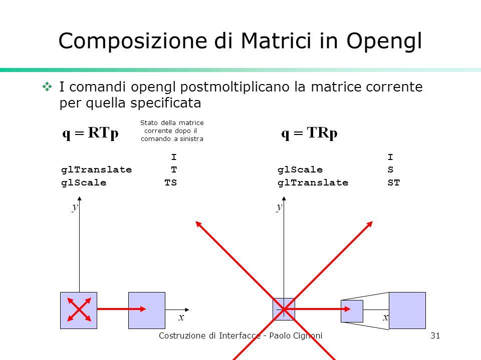 Costruzione di Interfacce - Paolo Cignoni31 Composizione di Matrici in Opengl I comandi opengl postmoltiplicano la matrice corrente per quella specificata x y x y I glScale S glTranslate ST Stato della matrice corrente dopo il comando a sinistra I glTranslate T glScale TS