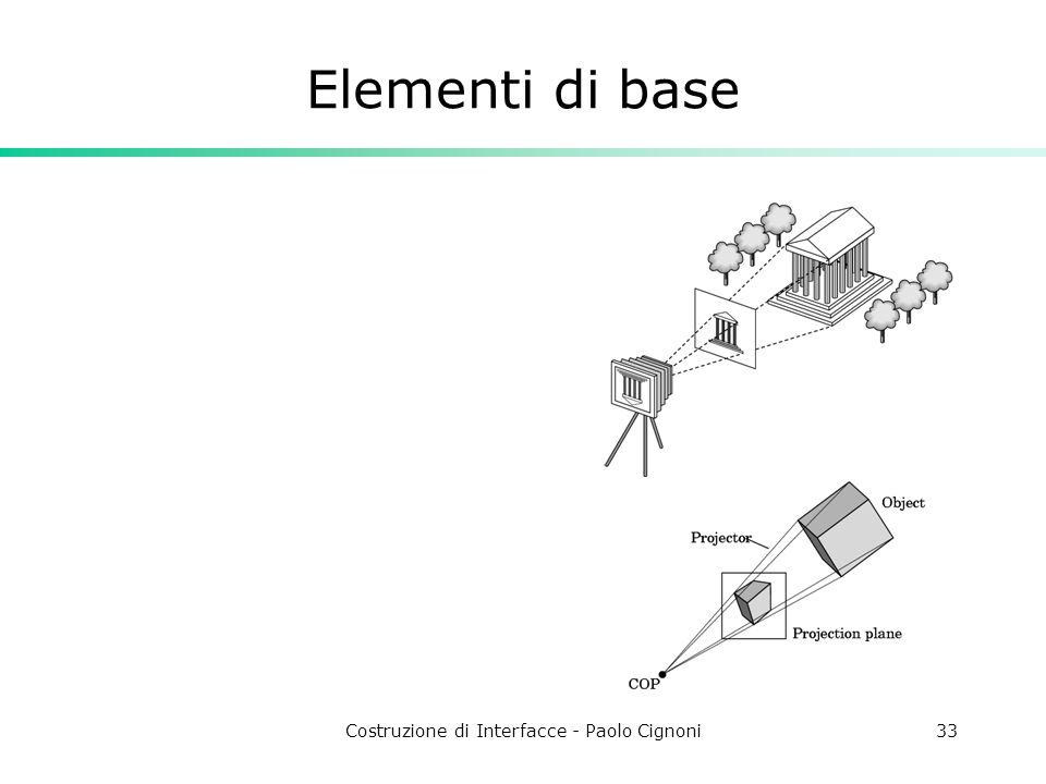 Costruzione di Interfacce - Paolo Cignoni33 Elementi di base
