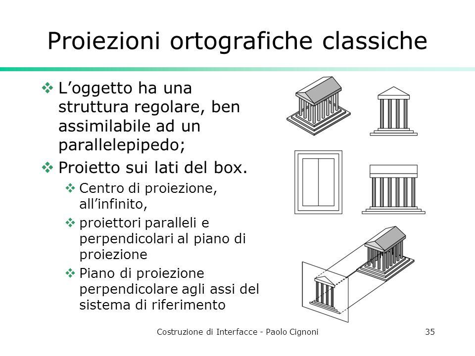 Costruzione di Interfacce - Paolo Cignoni35 Proiezioni ortografiche classiche Loggetto ha una struttura regolare, ben assimilabile ad un parallelepipedo; Proietto sui lati del box.
