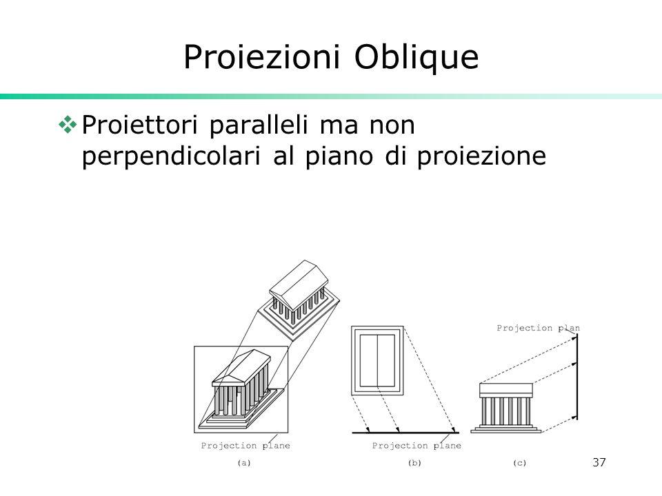 Costruzione di Interfacce - Paolo Cignoni37 Proiezioni Oblique Proiettori paralleli ma non perpendicolari al piano di proiezione
