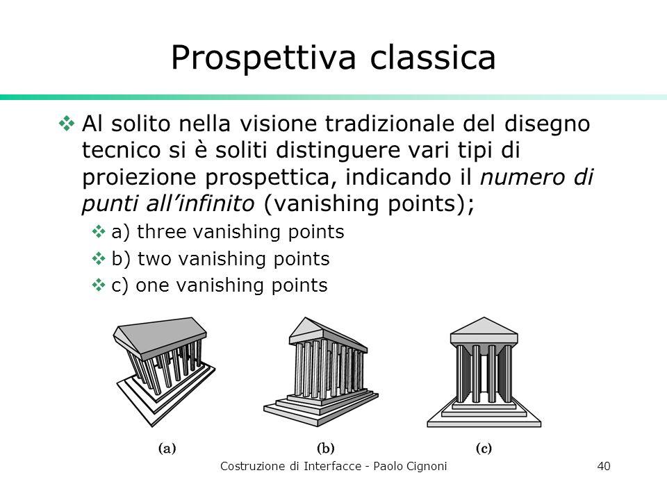 Costruzione di Interfacce - Paolo Cignoni40 Prospettiva classica Al solito nella visione tradizionale del disegno tecnico si è soliti distinguere vari tipi di proiezione prospettica, indicando il numero di punti allinfinito (vanishing points); a) three vanishing points b) two vanishing points c) one vanishing points