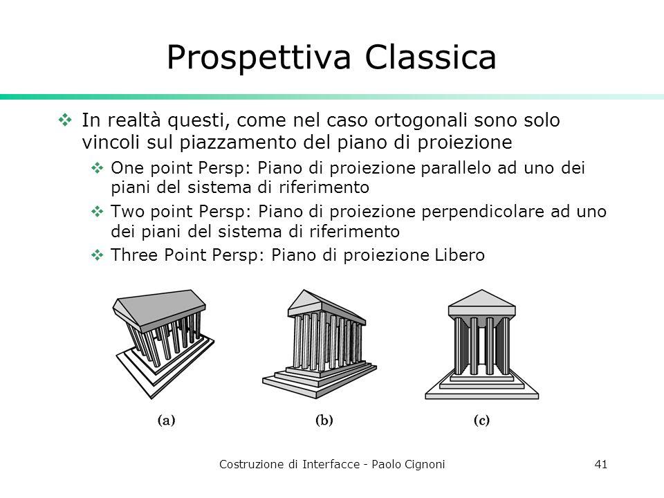 Costruzione di Interfacce - Paolo Cignoni41 Prospettiva Classica In realtà questi, come nel caso ortogonali sono solo vincoli sul piazzamento del pian