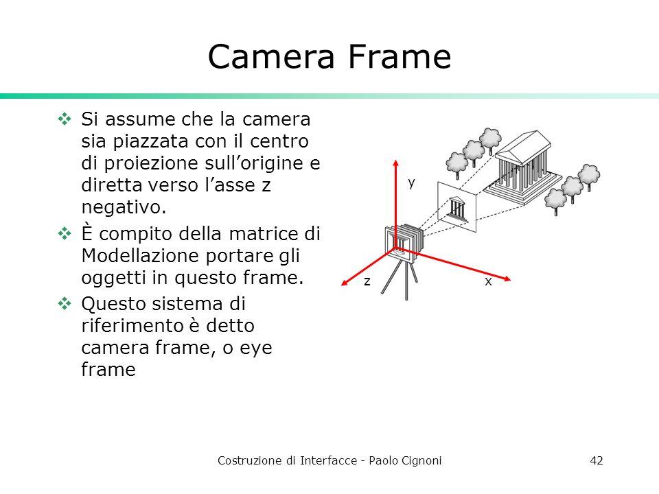 Costruzione di Interfacce - Paolo Cignoni42 Camera Frame Si assume che la camera sia piazzata con il centro di proiezione sullorigine e diretta verso lasse z negativo.
