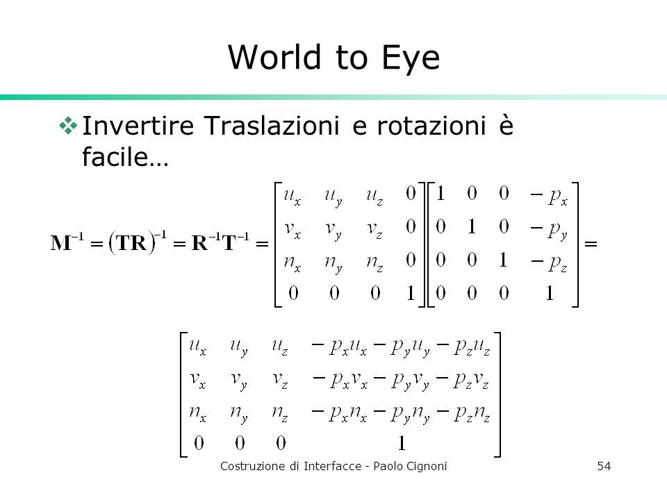 Costruzione di Interfacce - Paolo Cignoni54 World to Eye Invertire Traslazioni e rotazioni è facile…