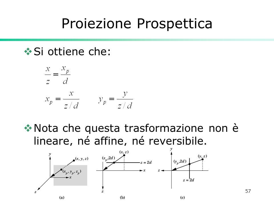Costruzione di Interfacce - Paolo Cignoni57 Proiezione Prospettica Si ottiene che: Nota che questa trasformazione non è lineare, né affine, né reversibile.