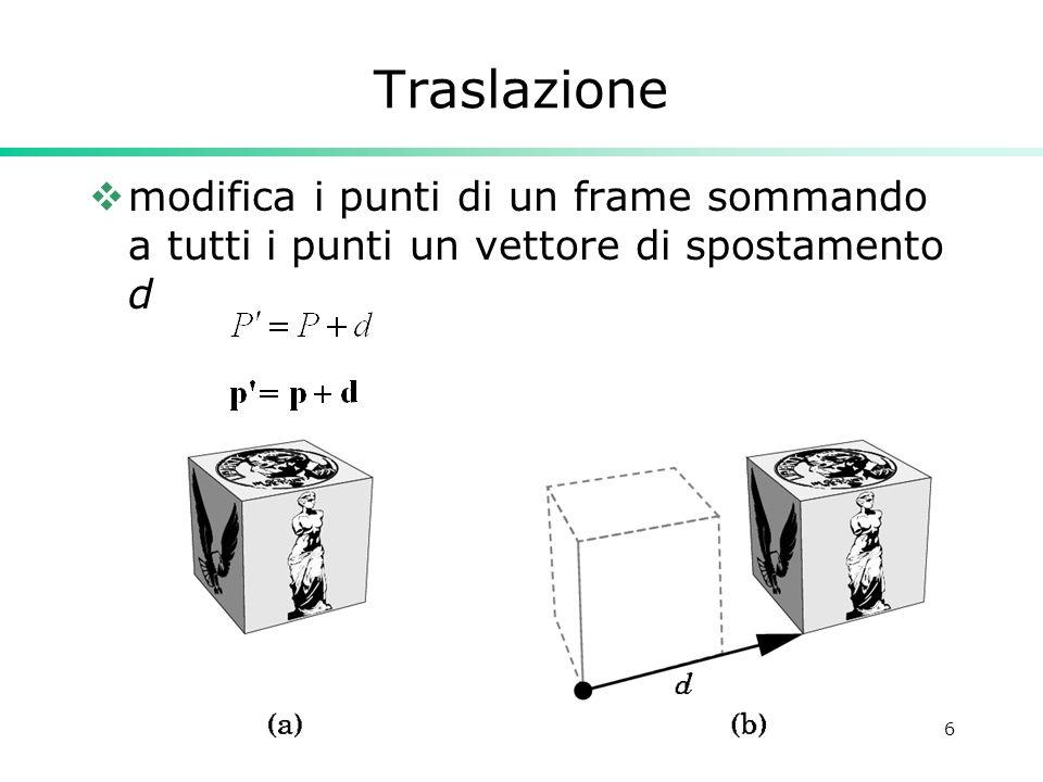 Costruzione di Interfacce - Paolo Cignoni6 Traslazione modifica i punti di un frame sommando a tutti i punti un vettore di spostamento d