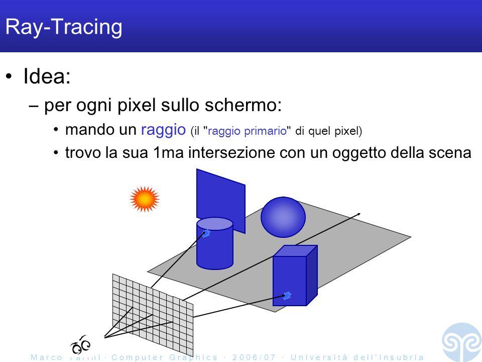 M a r c o T a r i n i C o m p u t e r G r a p h i c s 2 0 0 6 / 0 7 U n i v e r s i t à d e l l I n s u b r i a Ray-Tracing Idea: –per ogni pixel sullo schermo: mando un raggio (il raggio primario di quel pixel) trovo la sua 1ma intersezione con un oggetto della scena