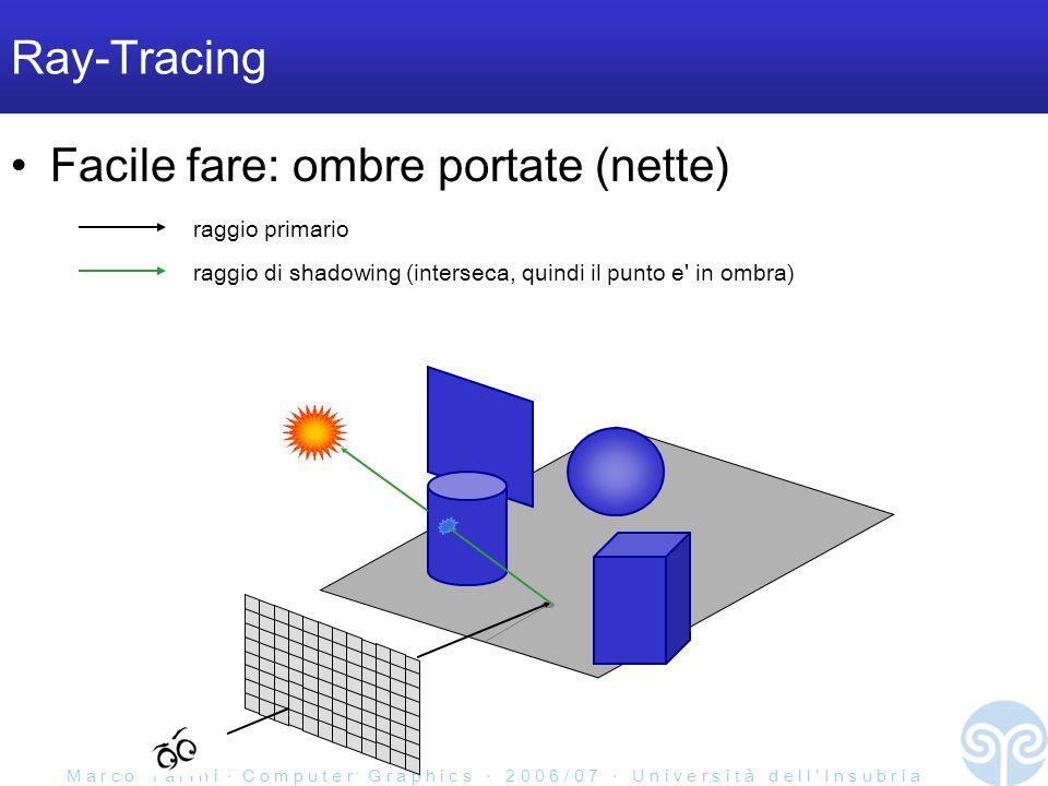 M a r c o T a r i n i C o m p u t e r G r a p h i c s 2 0 0 6 / 0 7 U n i v e r s i t à d e l l I n s u b r i a Ray-Tracing Facile fare: ombre portate (nette) raggio primario raggio di shadowing (interseca, quindi il punto e in ombra)