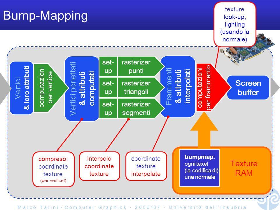 M a r c o T a r i n i C o m p u t e r G r a p h i c s 2 0 0 6 / 0 7 U n i v e r s i t à d e l l I n s u b r i a Bump-Mapping Frammenti & attributi interpolati Vertici & loro attributi Screen buffer Vertici poriettati & attributi computati rasterizer triangoli set- up rasterizer segmenti set- up rasterizer punti set- up computazioni per vertice Texture RAM interpolo coordinate texture coordinate texture interpolate compreso: coordinate texture (per vertice!) bumpmap: ogni texel (la codifica di) una normale texture look-up, lighting (usando la normale) computazioni per frammento