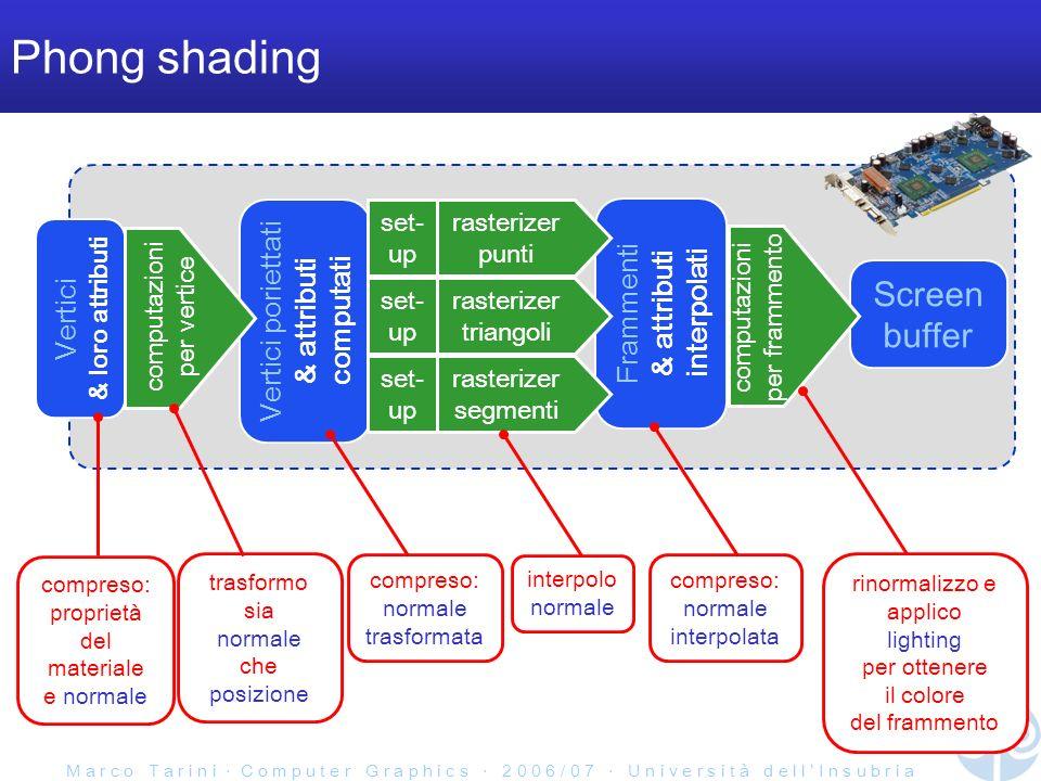 M a r c o T a r i n i C o m p u t e r G r a p h i c s 2 0 0 6 / 0 7 U n i v e r s i t à d e l l I n s u b r i a Phong shading Frammenti & attributi interpolati Vertici & loro attributi Screen buffer Vertici poriettati & attributi computati rasterizer triangoli computazioni per frammento set- up rasterizer segmenti set- up rasterizer punti set- up computazioni per vertice compreso: proprietà del materiale e normale trasformo sia normale che posizione interpolo normale compreso: normale interpolata compreso: normale trasformata rinormalizzo e applico lighting per ottenere il colore del frammento