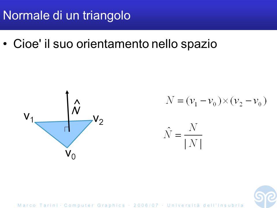 M a r c o T a r i n i C o m p u t e r G r a p h i c s 2 0 0 6 / 0 7 U n i v e r s i t à d e l l I n s u b r i a ^ Normale di un triangolo Cioe il suo orientamento nello spazio N v0v0 v2v2 v1v1