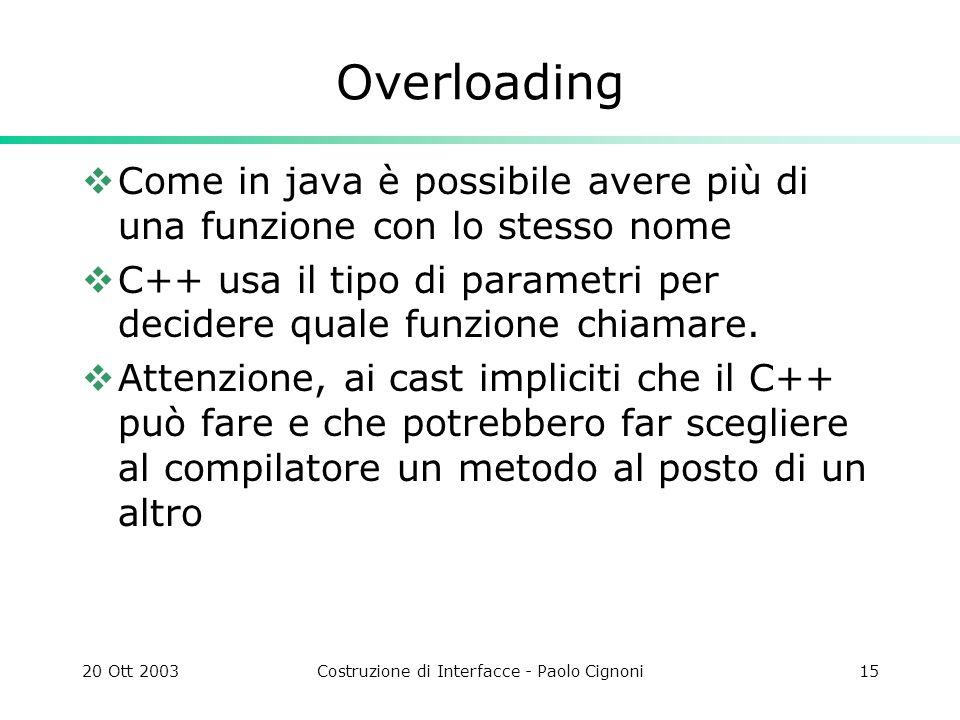 20 Ott 2003Costruzione di Interfacce - Paolo Cignoni15 Overloading Come in java è possibile avere più di una funzione con lo stesso nome C++ usa il tipo di parametri per decidere quale funzione chiamare.