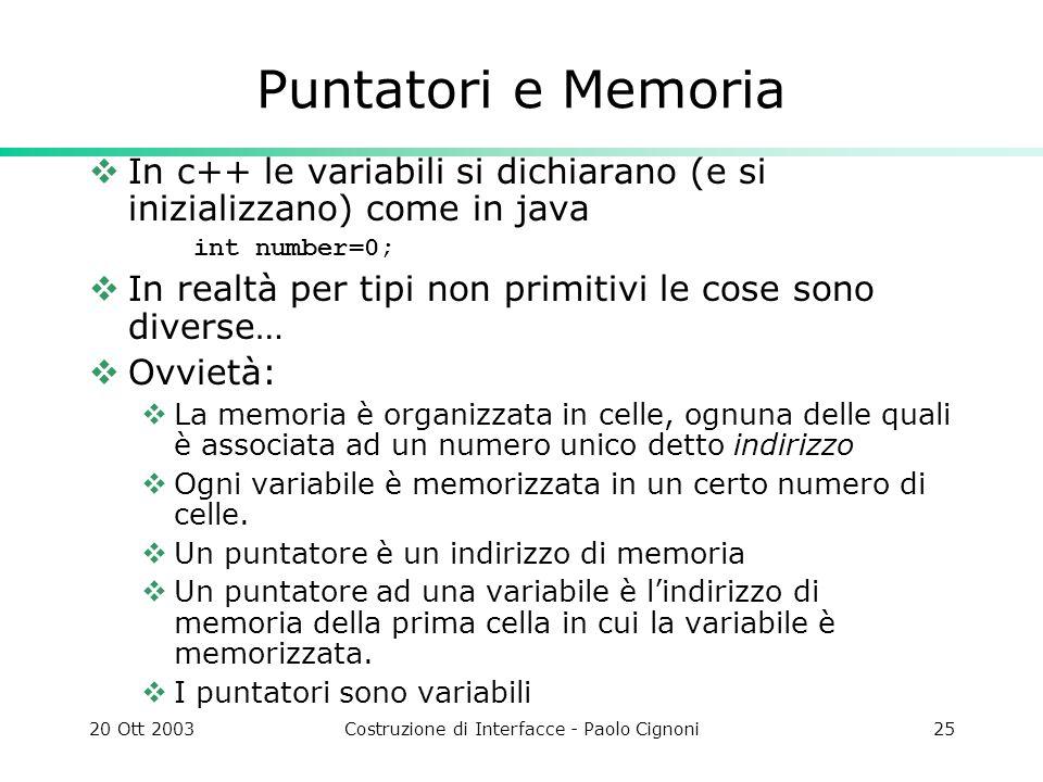 20 Ott 2003Costruzione di Interfacce - Paolo Cignoni25 Puntatori e Memoria In c++ le variabili si dichiarano (e si inizializzano) come in java int number=0; In realtà per tipi non primitivi le cose sono diverse… Ovvietà: La memoria è organizzata in celle, ognuna delle quali è associata ad un numero unico detto indirizzo Ogni variabile è memorizzata in un certo numero di celle.
