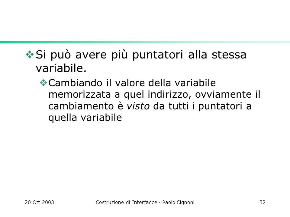 20 Ott 2003Costruzione di Interfacce - Paolo Cignoni32 Si può avere più puntatori alla stessa variabile.