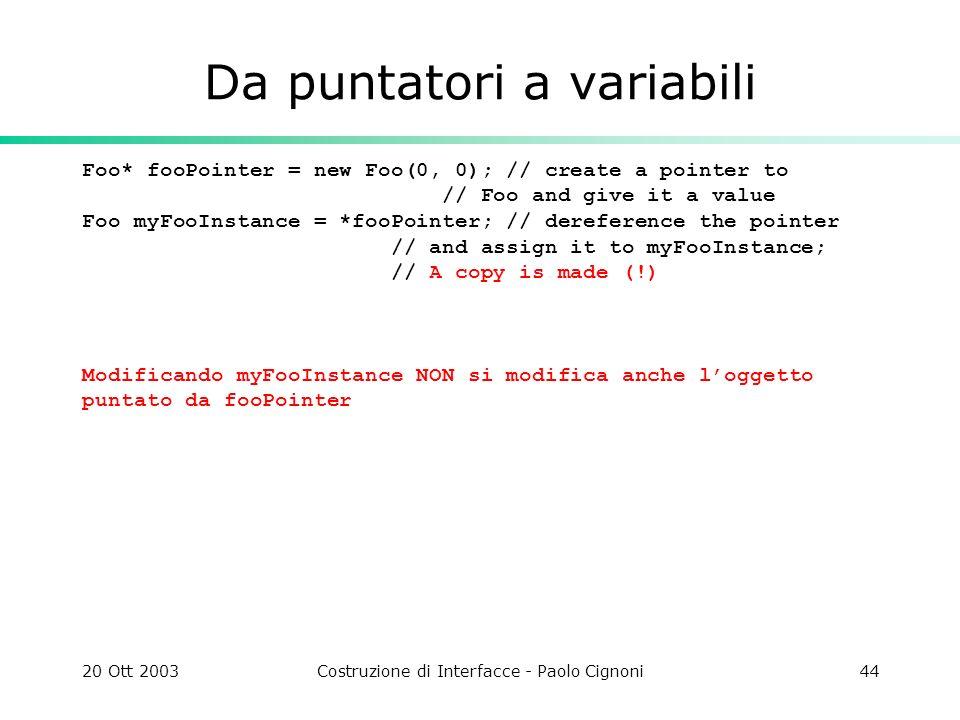 20 Ott 2003Costruzione di Interfacce - Paolo Cignoni44 Da puntatori a variabili Foo* fooPointer = new Foo(0, 0); // create a pointer to // Foo and giv