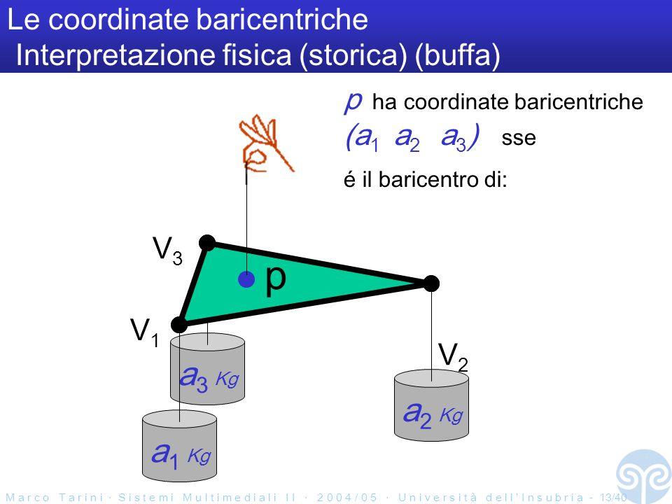 M a r c o T a r i n i S i s t e m i M u l t i m e d i a l i I I 2 0 0 4 / 0 5 U n i v e r s i t à d e l l I n s u b r i a - 13/40 a 3 Kg a 2 Kg Le coordinate baricentriche Interpretazione fisica (storica) (buffa) V1V1 V2V2 V3V3 p ha coordinate baricentriche (a 1 a 2 a 3 ) sse é il baricentro di: p a 1 Kg