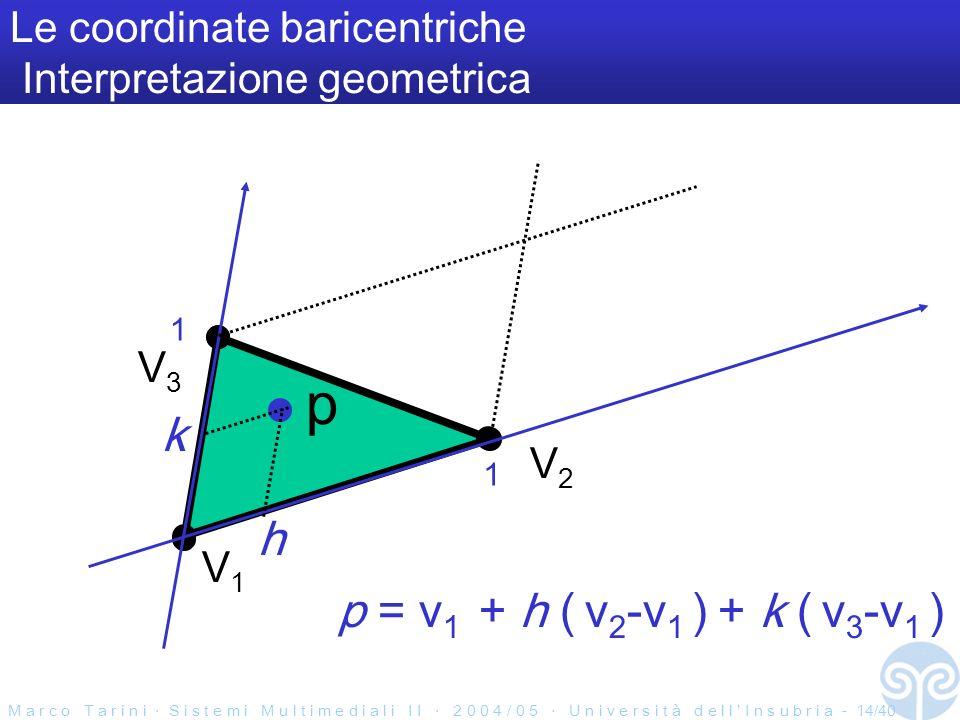 M a r c o T a r i n i S i s t e m i M u l t i m e d i a l i I I 2 0 0 4 / 0 5 U n i v e r s i t à d e l l I n s u b r i a - 14/40 Le coordinate baricentriche Interpretazione geometrica V1V1 V2V2 V3V3 p 1 1 p = v 1 + h ( v 2 -v 1 ) + k ( v 3 -v 1 ) h k