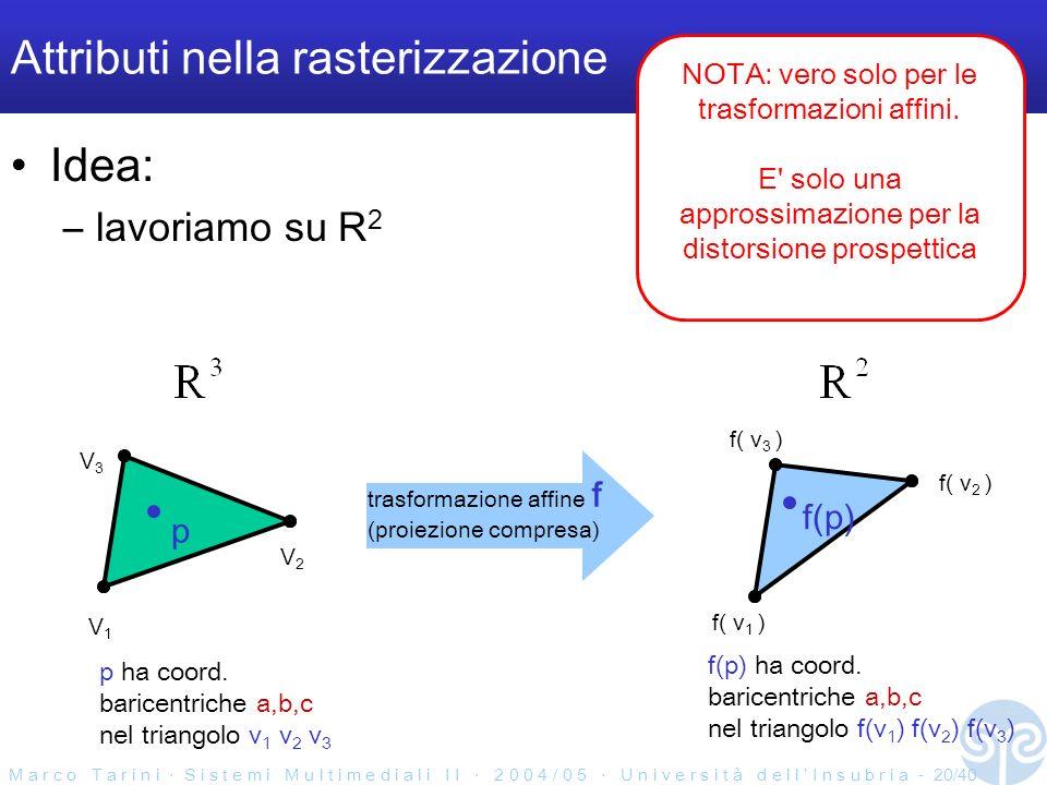 M a r c o T a r i n i S i s t e m i M u l t i m e d i a l i I I 2 0 0 4 / 0 5 U n i v e r s i t à d e l l I n s u b r i a - 20/40 Attributi nella rasterizzazione Idea: –lavoriamo su R 2 V1V1 V2V2 V3V3 p f(p) f( v 1 ) f( v 2 ) f( v 3 ) trasformazione affine f (proiezione compresa) p ha coord.