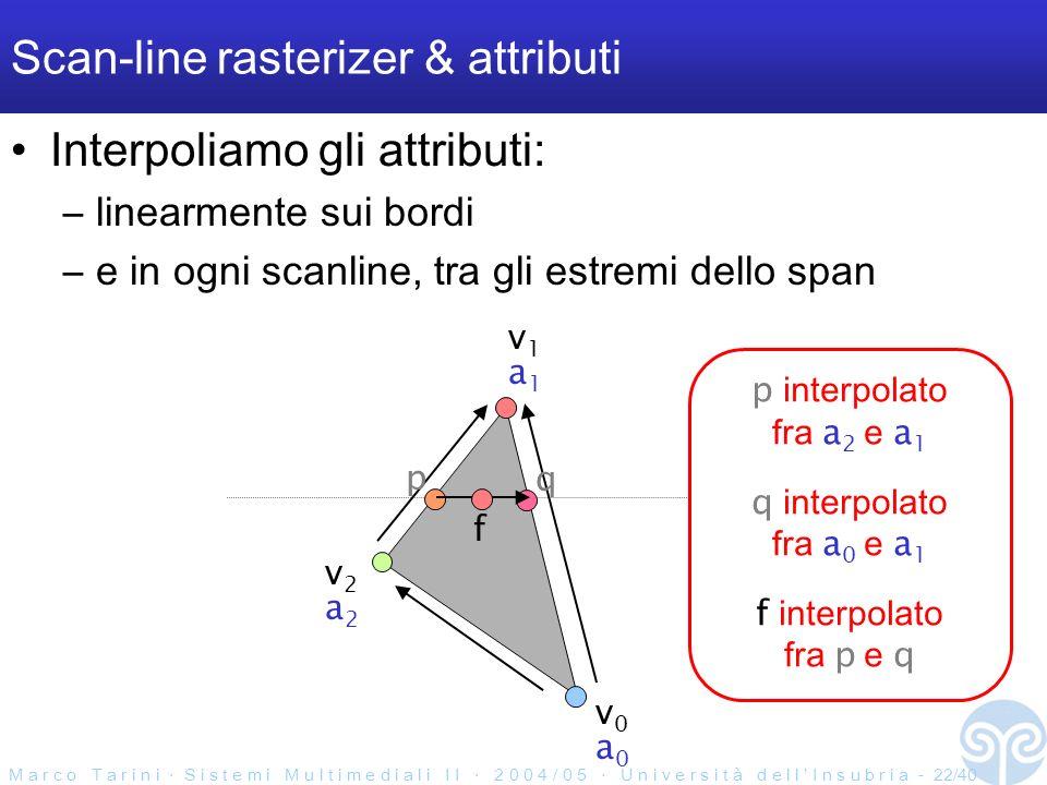 M a r c o T a r i n i S i s t e m i M u l t i m e d i a l i I I 2 0 0 4 / 0 5 U n i v e r s i t à d e l l I n s u b r i a - 22/40 Scan-line rasterizer & attributi Interpoliamo gli attributi: –linearmente sui bordi –e in ogni scanline, tra gli estremi dello span v0v0 v2v2 v1v1 p q f p interpolato fra a 2 e a 1 q interpolato fra a 0 e a 1 f interpolato fra p e q a2a2 a1a1 a0a0