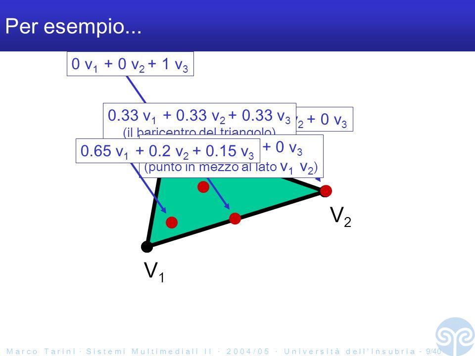 M a r c o T a r i n i S i s t e m i M u l t i m e d i a l i I I 2 0 0 4 / 0 5 U n i v e r s i t à d e l l I n s u b r i a - 9/40 Per esempio...