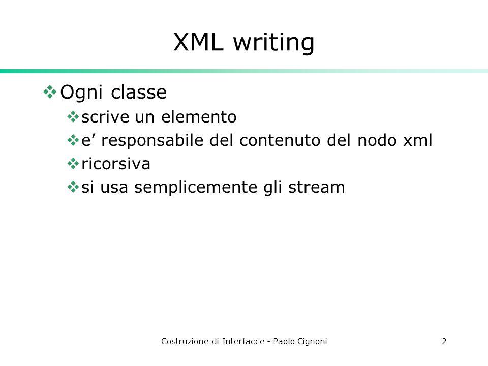 Costruzione di Interfacce - Paolo Cignoni2 XML writing Ogni classe scrive un elemento e responsabile del contenuto del nodo xml ricorsiva si usa semplicemente gli stream
