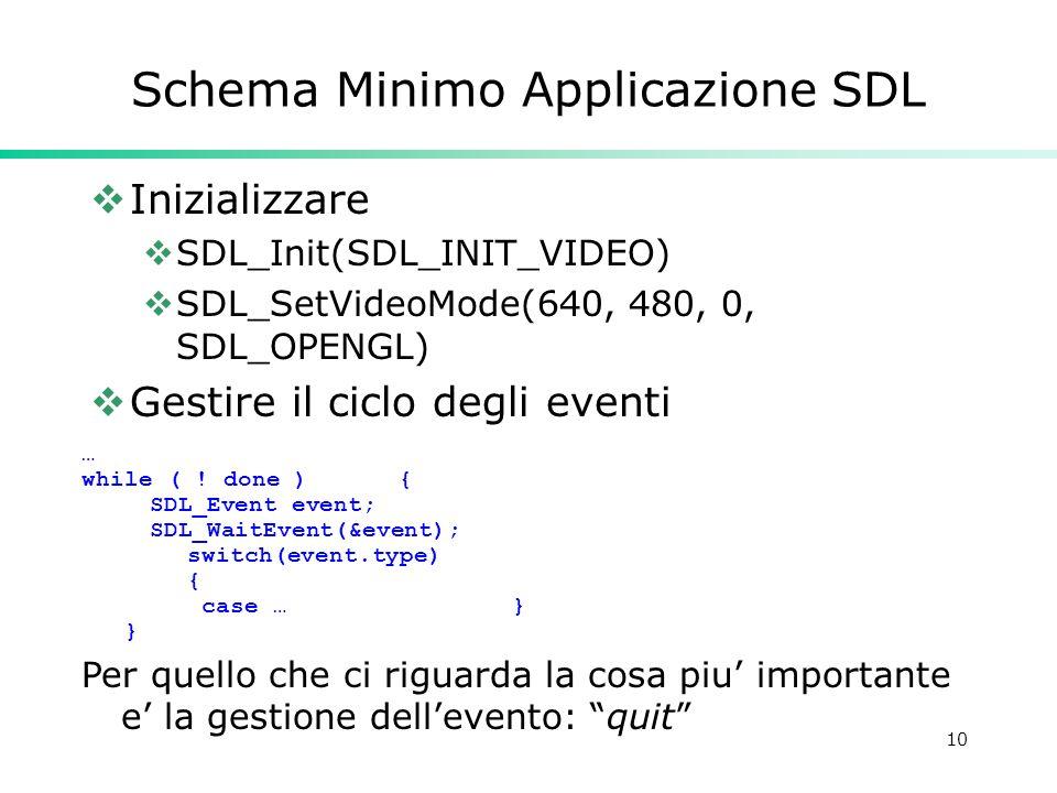 10 Schema Minimo Applicazione SDL Inizializzare SDL_Init(SDL_INIT_VIDEO) SDL_SetVideoMode(640, 480, 0, SDL_OPENGL) Gestire il ciclo degli eventi … whi
