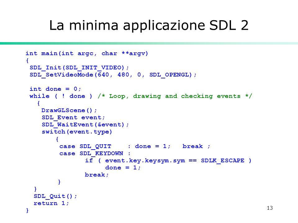 13 La minima applicazione SDL 2 int main(int argc, char **argv) { SDL_Init(SDL_INIT_VIDEO); SDL_SetVideoMode(640, 480, 0, SDL_OPENGL); int done = 0; while ( .