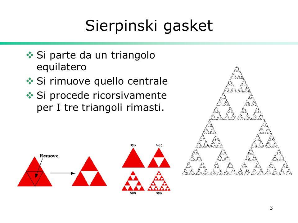 3 Sierpinski gasket Si parte da un triangolo equilatero Si rimuove quello centrale Si procede ricorsivamente per I tre triangoli rimasti.