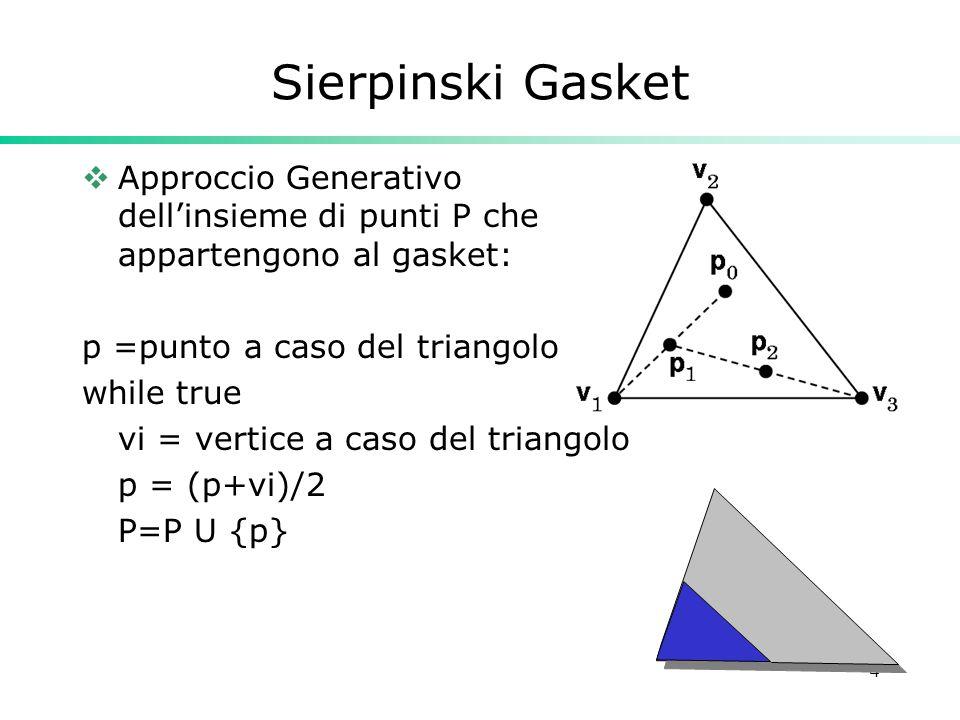4 Sierpinski Gasket Approccio Generativo dellinsieme di punti P che appartengono al gasket: p =punto a caso del triangolo while true vi = vertice a ca