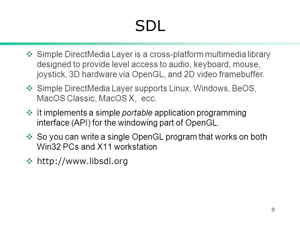 20 Installare SDL La distro di sdl x win contiene documentazione, lib, include e dll Scompattate tutto da qualche parte (e.g.