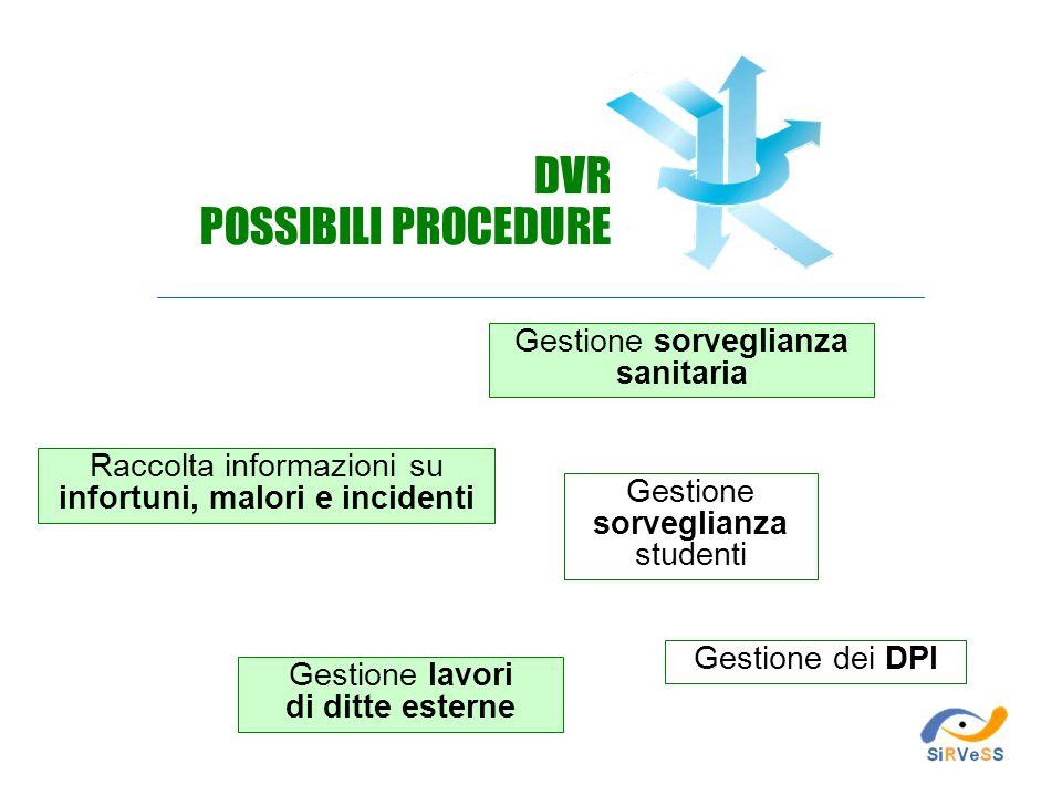Gestione della sostanze pericolose DVR POSSIBILI PROCEDURE Gestione lavoratrici madri Gestione somministrazione farmaci Smaltimento rifiuti Gestione riunione periodica