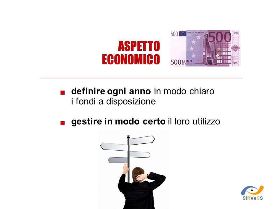 - fondo distituto - fondo incentivante - funzioni strumentali/aggiuntive I fondi a disposizione del SPP possono essere: - finanziamenti MIUR/USR - contributi delle famiglie PROVENIENZA DEI FONDI interni esterni
