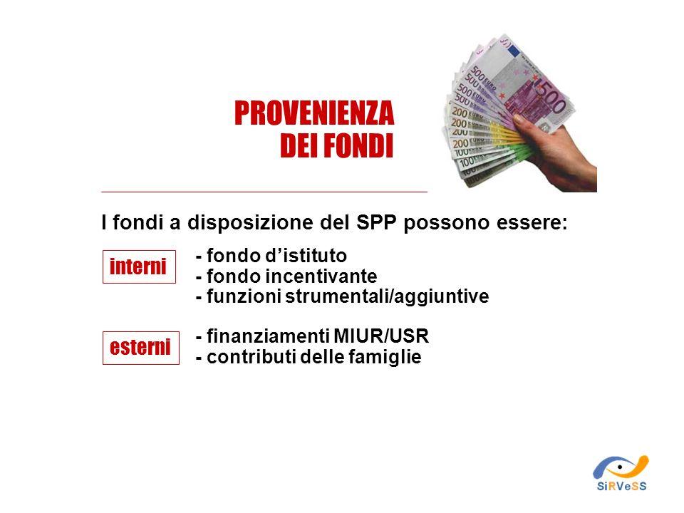 ESEMPIO DI GESTIONE CONVENZIONALE DEL PROGETTO SICUREZZA