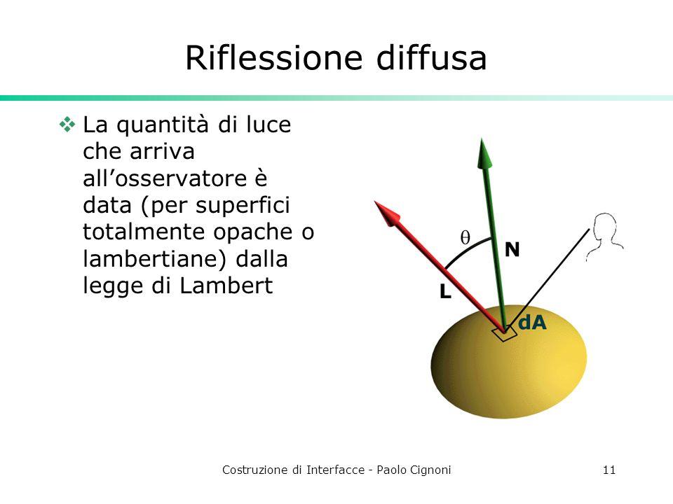 Costruzione di Interfacce - Paolo Cignoni11 Riflessione diffusa La quantità di luce che arriva allosservatore è data (per superfici totalmente opache