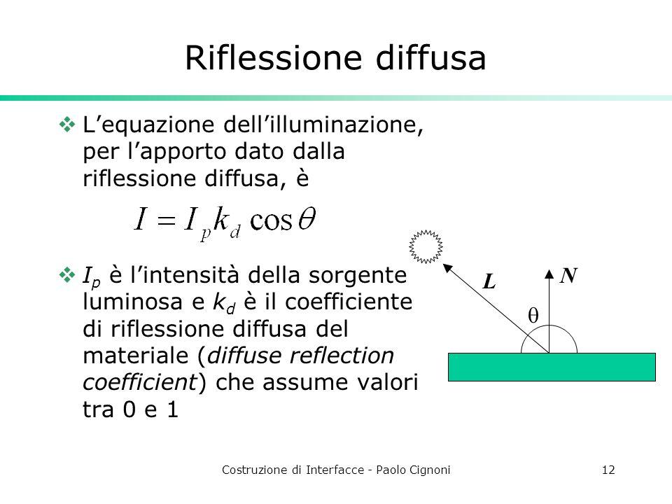 Costruzione di Interfacce - Paolo Cignoni12 Riflessione diffusa Lequazione dellilluminazione, per lapporto dato dalla riflessione diffusa, è I p è lin