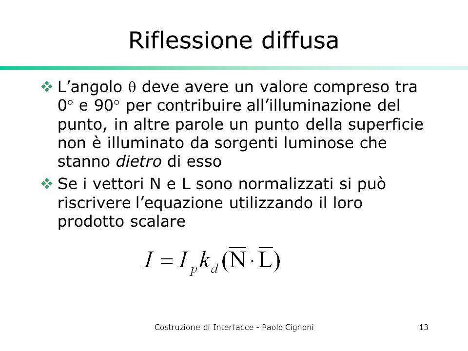 Costruzione di Interfacce - Paolo Cignoni13 Riflessione diffusa Langolo deve avere un valore compreso tra 0 e 90 per contribuire allilluminazione del