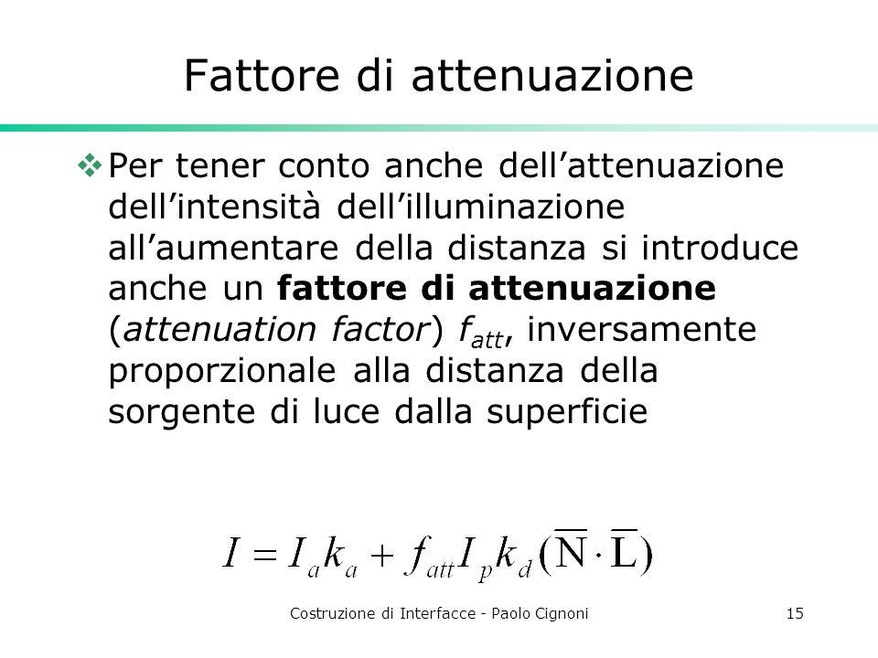Costruzione di Interfacce - Paolo Cignoni15 Fattore di attenuazione Per tener conto anche dellattenuazione dellintensità dellilluminazione allaumentar