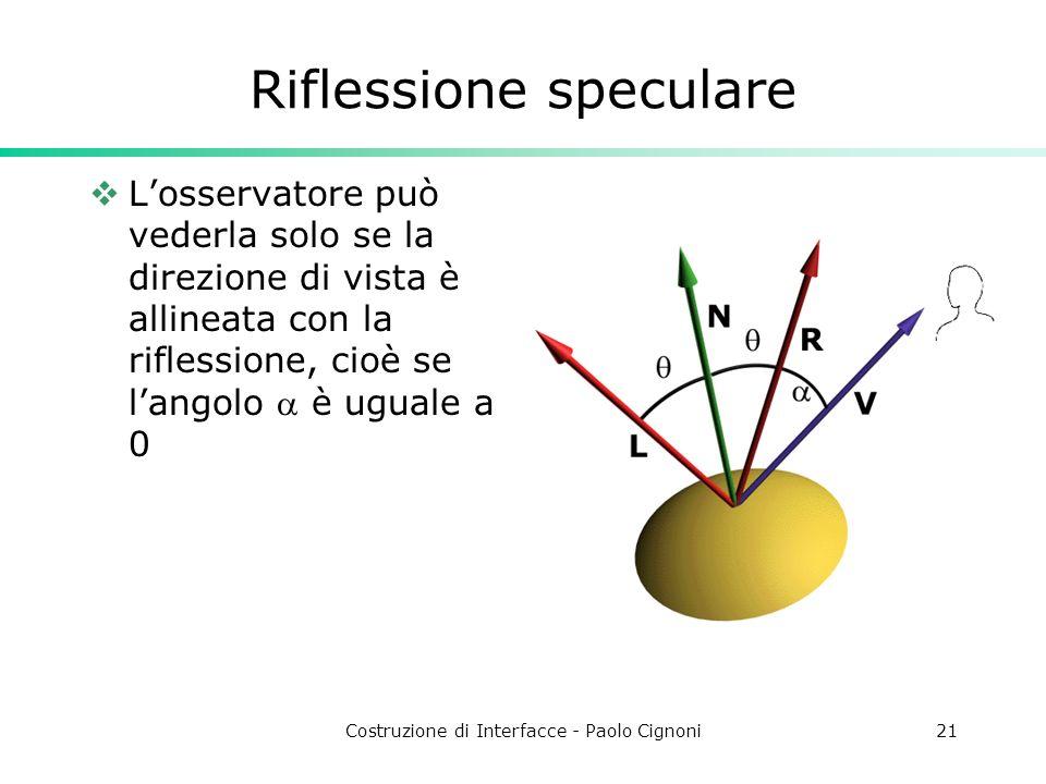 Costruzione di Interfacce - Paolo Cignoni21 Riflessione speculare Losservatore può vederla solo se la direzione di vista è allineata con la riflession