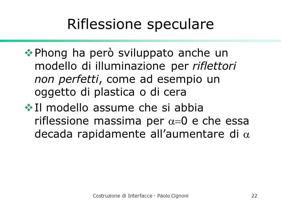 Costruzione di Interfacce - Paolo Cignoni22 Riflessione speculare Phong ha però sviluppato anche un modello di illuminazione per riflettori non perfet