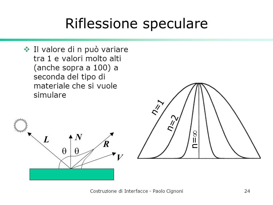 Costruzione di Interfacce - Paolo Cignoni24 Riflessione speculare Il valore di n può variare tra 1 e valori molto alti (anche sopra a 100) a seconda d